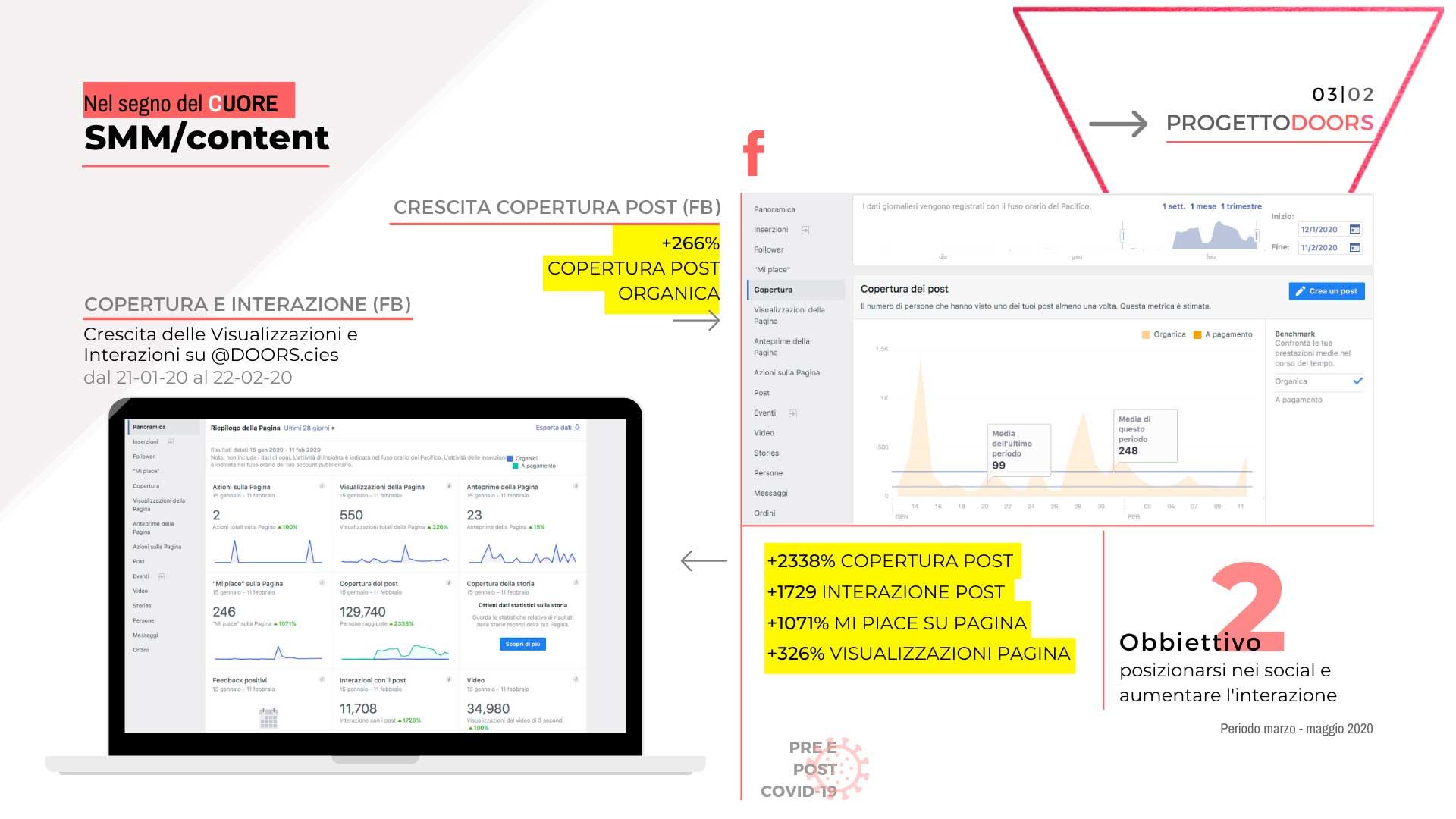 SMM e Content marketing