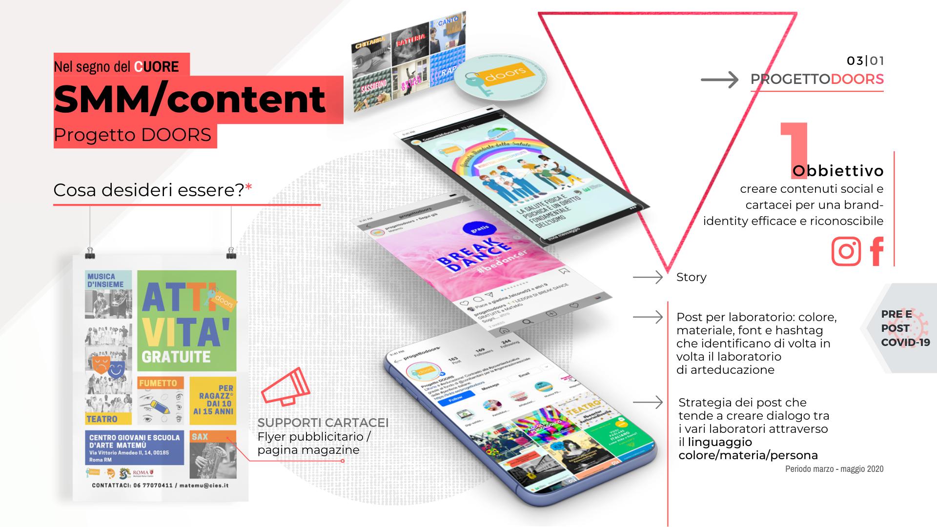 Progetto DOORS e il Social Media Marketing